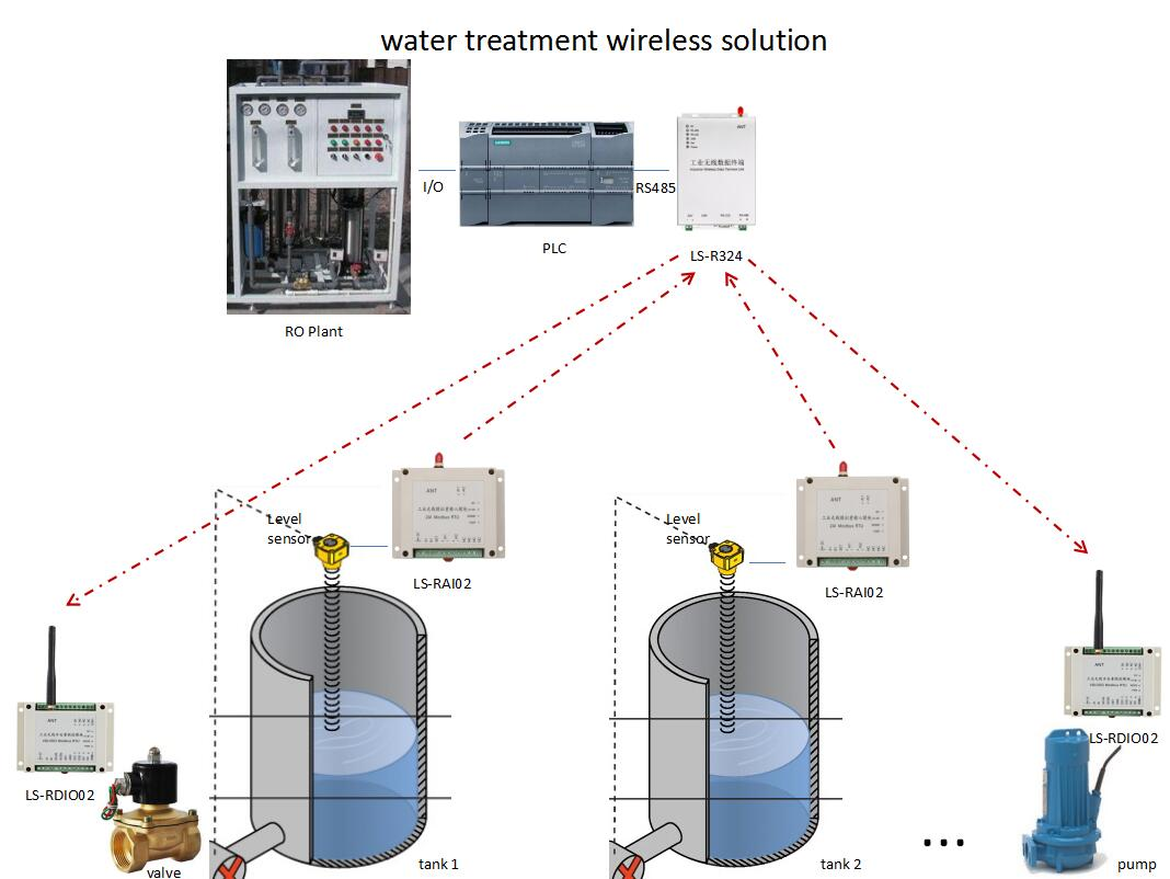 water treatment 2.jpg